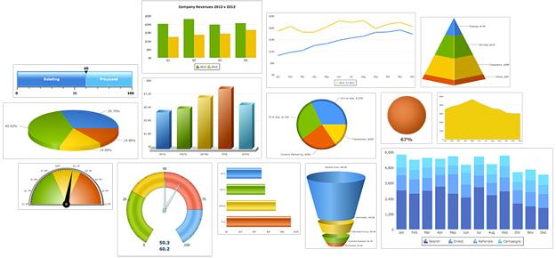 FusionCharts JavaScript Charts 6