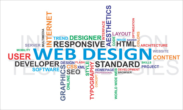 Reason Why Web Design is the Most Important Part of Your Marketing