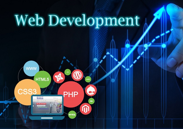 3 Things Everyone Knows About Web Development That You Don't