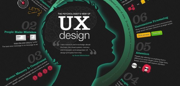 Ways to Create More Value In UX Design