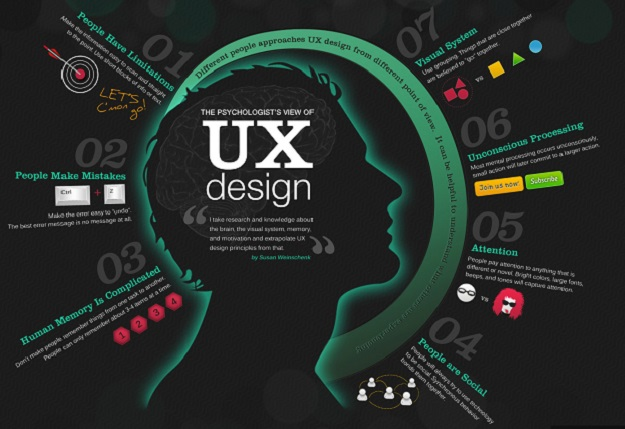 How to Ensure the Satisfaction of End User with a Great UX?