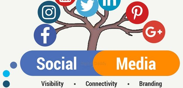 Social Media Marketing is the New Way to Boost Your Brand Image Online