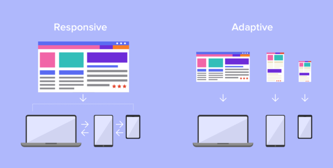 Responsive Web Design or Adaptive Design: A Quick Guide for Picking the Right Strategy