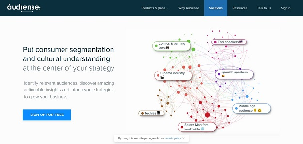 5 Productive Tools to Identify your Target Consumers